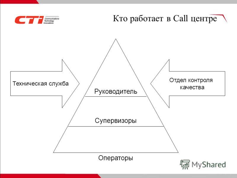 Руководитель Супервизоры Операторы Техническая служба Отдел контроля качества