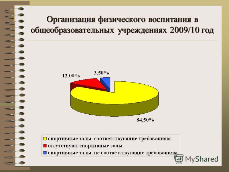 Организация физического воспитания в общеобразовательных учреждениях 2009/10 год