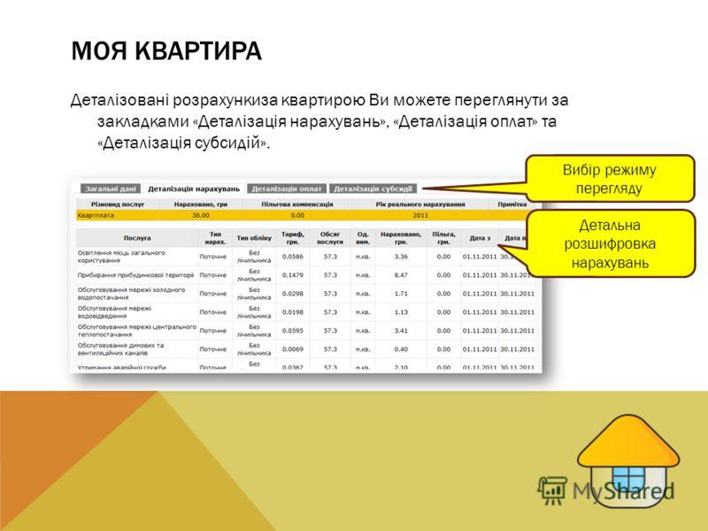 МОЯ КВАРТИРА Деталізовані розрахункиза квартирою Ви можете переглянути за закладками «Деталізація нарахувань», «Деталізація оплат» та «Деталізація субсидій». Детальна розшифровка нарахувань Вибір режиму перегляду