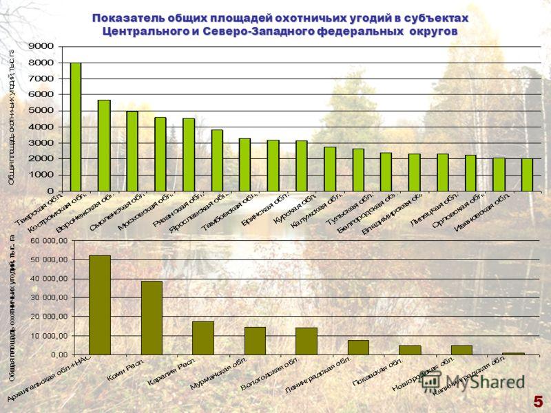 5 Показатель общих площадей охотничьих угодий в субъектах Центрального и Северо-Западного федеральных округов