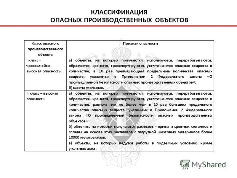 КЛАССИФИКАЦИЯ ОПАСНЫХ ПРОИЗВОДСТВЕННЫХ ОБЪЕКТОВ