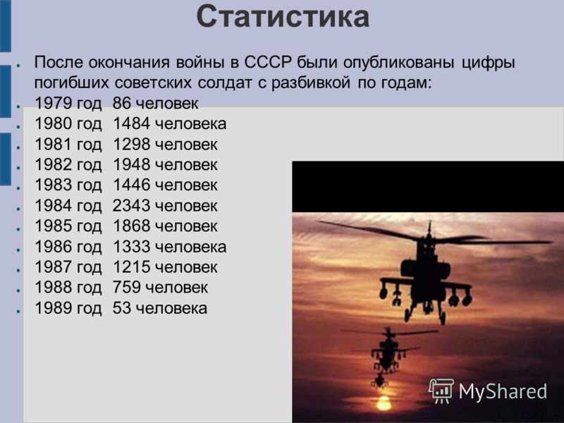 Статистика После окончания войны в СССР были опубликованы цифры погибших советских солдат с разбивкой по годам: 1979 год 86 человек 1980 год 1484 человека 1981 год 1298 человек 1982 год 1948 человек 1983 год 1446 человек 1984 год 2343 человек 1985 го