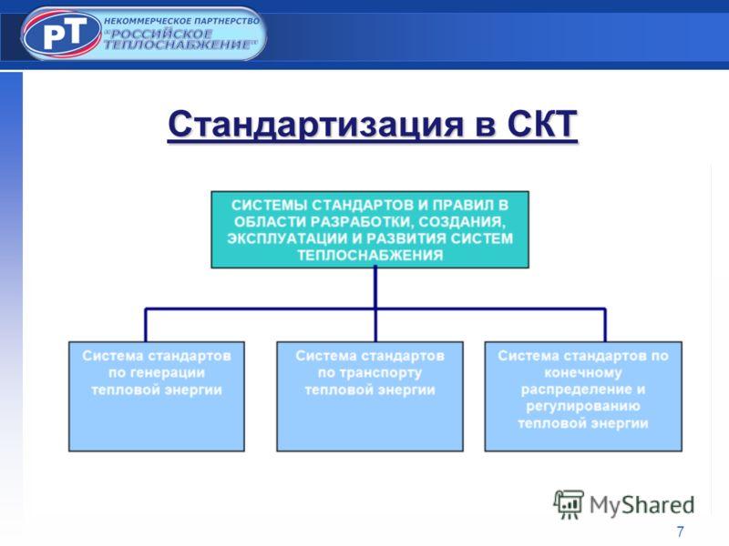 7 Стандартизация в СКТ
