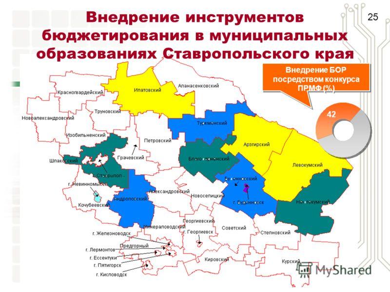 Внедрение инструментов бюджетирования в муниципальных образованиях Ставропольского края Внедрение БОР посредством конкурса ПРМФ (%) 25