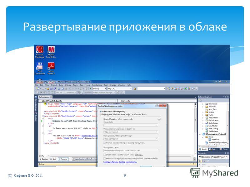 (C) Сафонов В.О. 20119 Развертывание приложения в облаке
