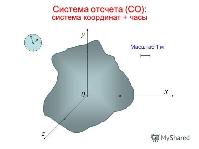 Система отсчета (СО): система координат + часы x z y Масштаб 1 м 0