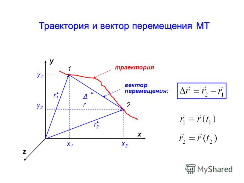 x z y 1 2 x1x1 x2x2 y2y2 y1y1 r1r1 r2r2 ΔrΔr траектория вектор перемещения: Траектория и вектор перемещения МТ