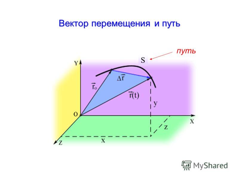 Вектор перемещения и путь S путь