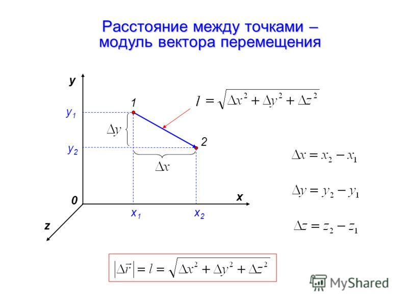 Расстояние между точками – модуль вектора перемещения x z y 1 2 x1x1 x2x2 y2y2 y1y1 0