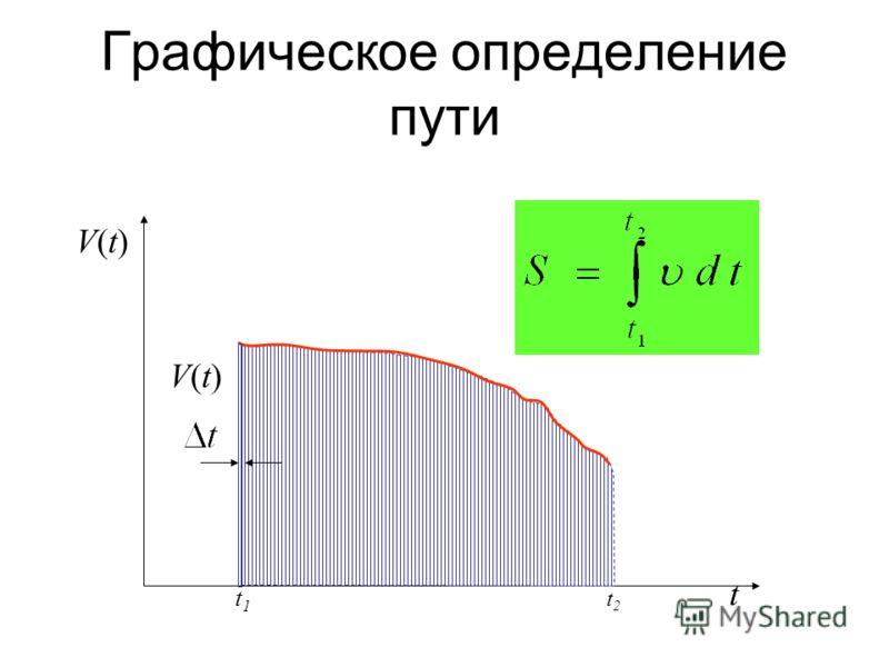 t V(t)V(t) t 1 t 2 V(t)V(t) Графическое определение пути