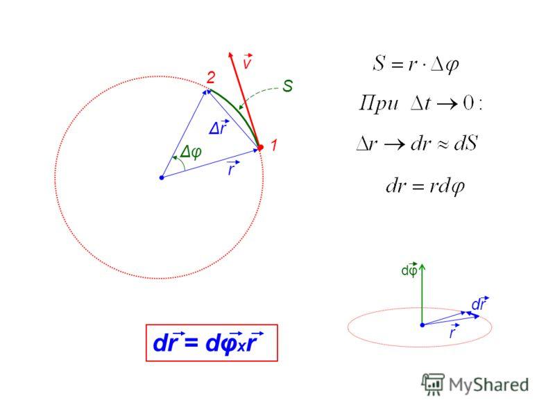 v r ΔrΔr Δφ dφdφ dr dr = dφ x r 1 2 r S