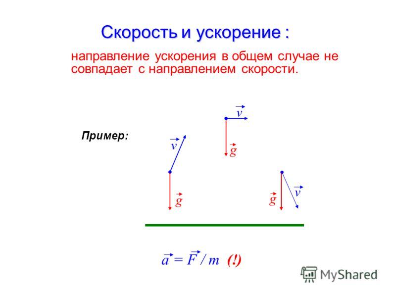 Скорость и ускорение : направление ускорения в общем случае не совпадает с направлением скорости. g g g v v v Пример: a = F / m(!)