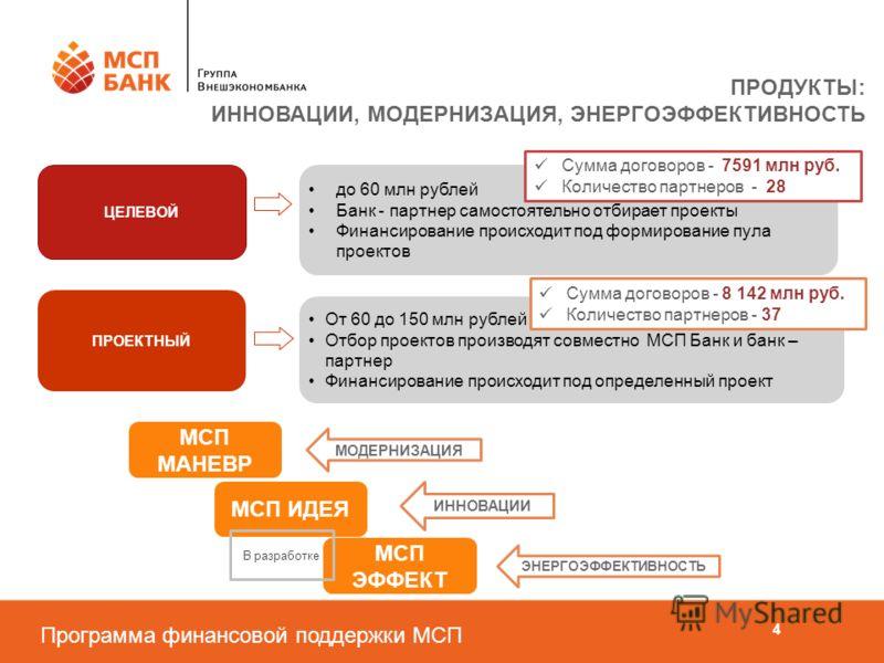 Программа финансовой поддержки МСП 4 ПРОДУКТЫ: ИННОВАЦИИ, МОДЕРНИЗАЦИЯ, ЭНЕРГОЭФФЕКТИВНОСТЬ ЦЕЛЕВОЙ до 60 млн рублей Банк - партнер самостоятельно отбирает проекты Финансирование происходит под формирование пула проектов ПРОЕКТНЫЙ От 60 до 150 млн ру
