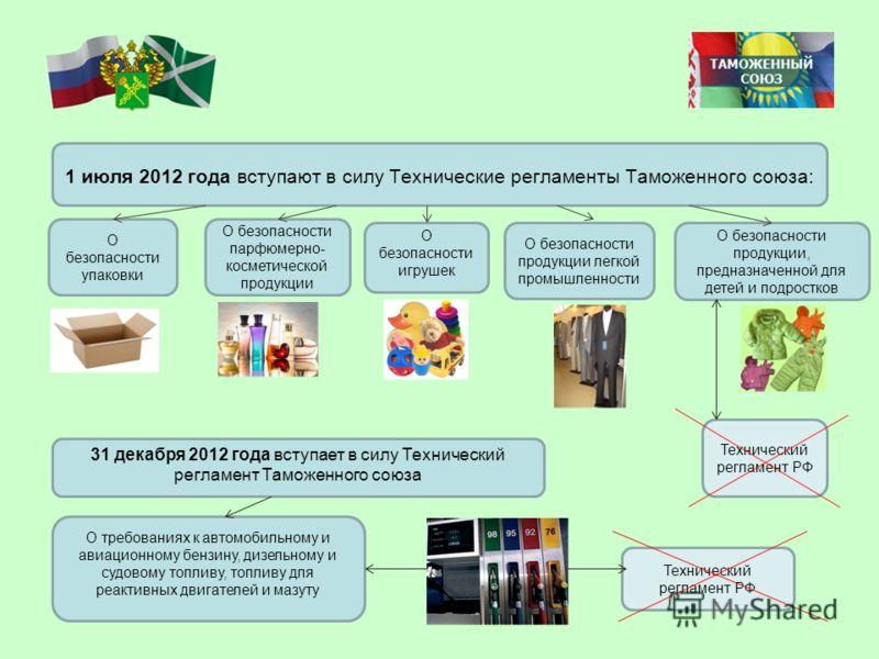 1 июля 2012 года вступают в силу Технические регламенты Таможенного союза: О безопасности упаковки О безопасности парфюмерно- косметической продукции О безопасности продукции легкой промышленности О безопасности игрушек О безопасности продукции, пред