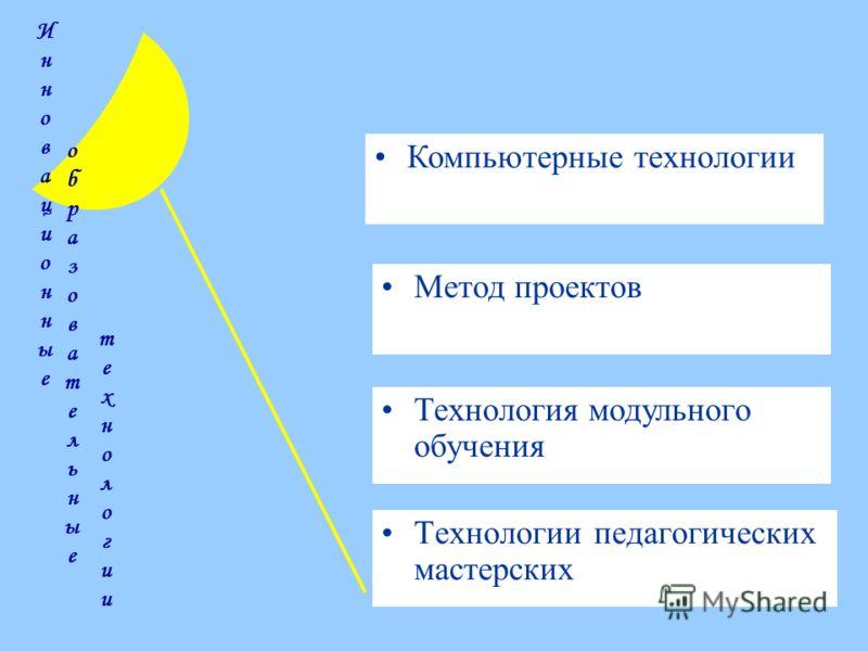 ИнновационныеИнновационные Технологии педагогических мастерских образовательныеобразовательные технологиитехнологии Технология модульного обучения Метод проектов Компьютерные технологии