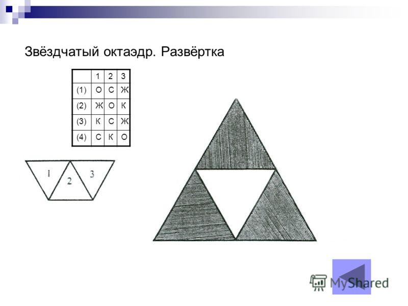 Звёздчатый октаэдр. Развёртка 123 (1)ОСЖ (2)ЖОК (3)КСЖ (4)СКО
