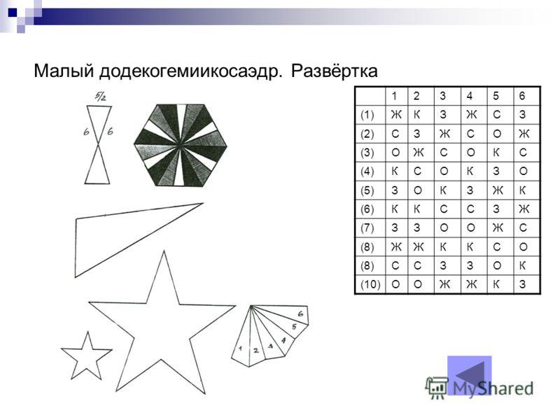 Малый додекогемиикосаэдр. Развёртка 123456 (1)ЖКЗЖСЗ (2)СЗЖСОЖ (3)ОЖСОКС (4)КСОКЗО (5)ЗОКЗЖК (6)ККССЗЖ (7)ЗЗООЖС (8)ЖЖККСО ССЗЗОК (10)ООЖЖКЗ