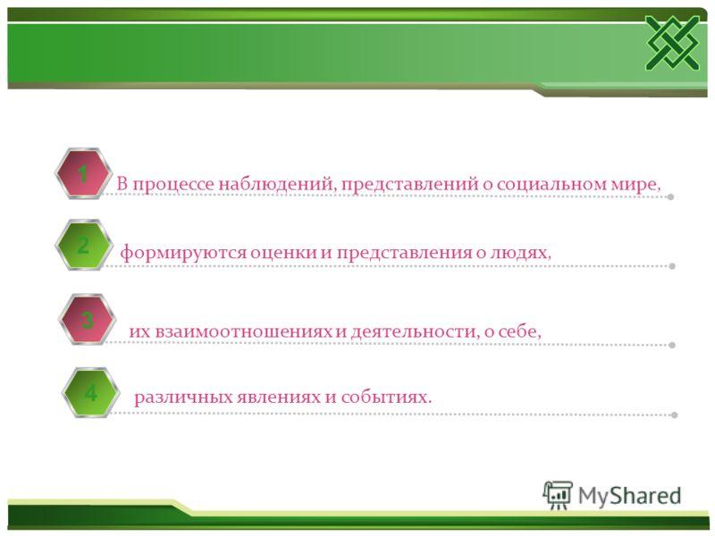В процессе наблюдений, представлений о социальном мире, 1 формируются оценки и представления о людях, 2 их взаимоотношениях и деятельности, о себе, 3 различных явлениях и событиях. 4