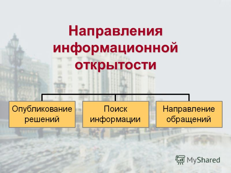 Направления информационной открытости
