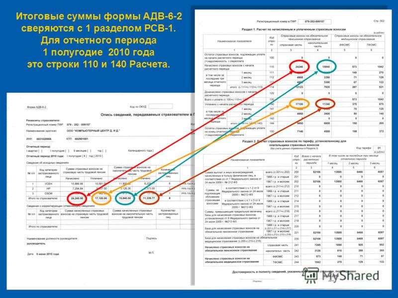 Итоговые суммы формы АДВ-6-2 сверяются с 1 разделом РСВ-1. Для отчетного периода 1 полугодие 2010 года это строки 110 и 140 Расчета.