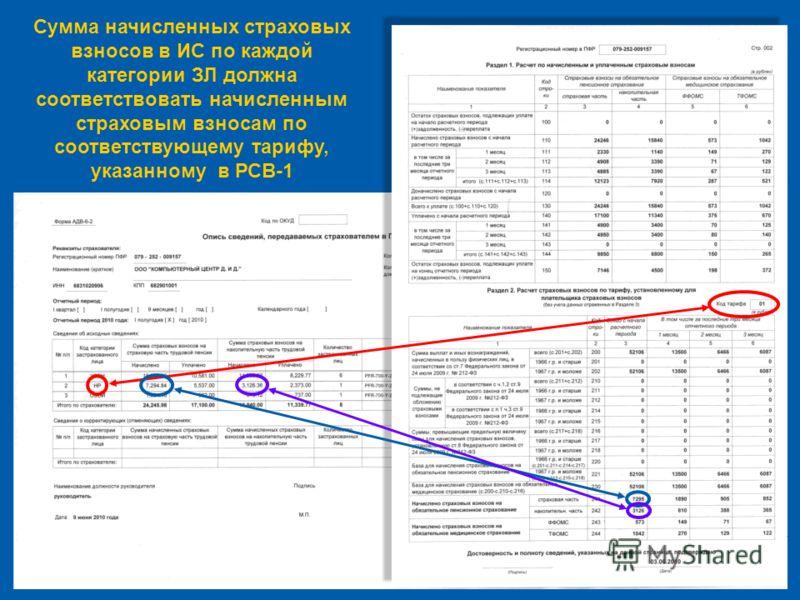 Сумма начисленных страховых взносов в ИС по каждой категории ЗЛ должна соответствовать начисленным страховым взносам по соответствующему тарифу, указанному в РСВ-1
