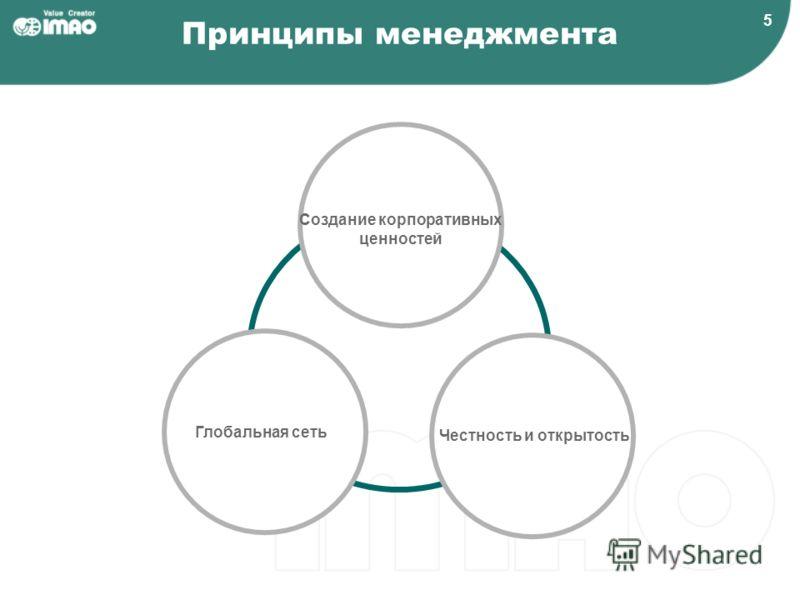 5 Принципы менеджмента Глобальная сеть Создание корпоративных ценностей Честность и открытость