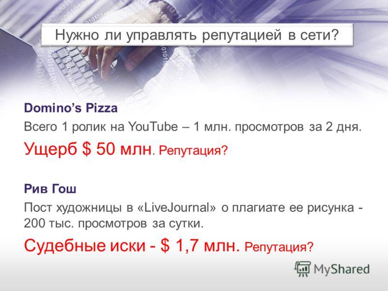 Dominos Pizza Всего 1 ролик на YouTube – 1 млн. просмотров за 2 дня. Ущерб $ 50 млн. Репутация? Рив Гош Пост художницы в «LiveJournal» о плагиате ее рисунка - 200 тыс. просмотров за сутки. Судебные иски - $ 1,7 млн. Репутация? Нужно ли управлять репу