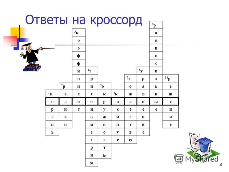 3 Ответы на кроссорд 9р9р 3к3ка ов эн фо фс и 4т4т 8у8уи цр 7т7трл 10 р 2р2рии 5о5ооаье 1к1каегк 6к6кжвнш однородные ритнусееен еаожисни ннмннтие ьеоуве тсс о р т и ь я