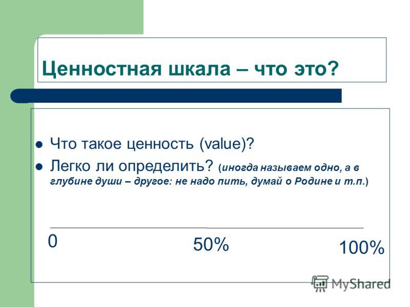 Ценностная шкала – что это? Что такое ценность (value)? Легко ли определить? (иногда называем одно, а в глубине души – другое: не надо пить, думай о Родине и т.п.) 0 100% 50%