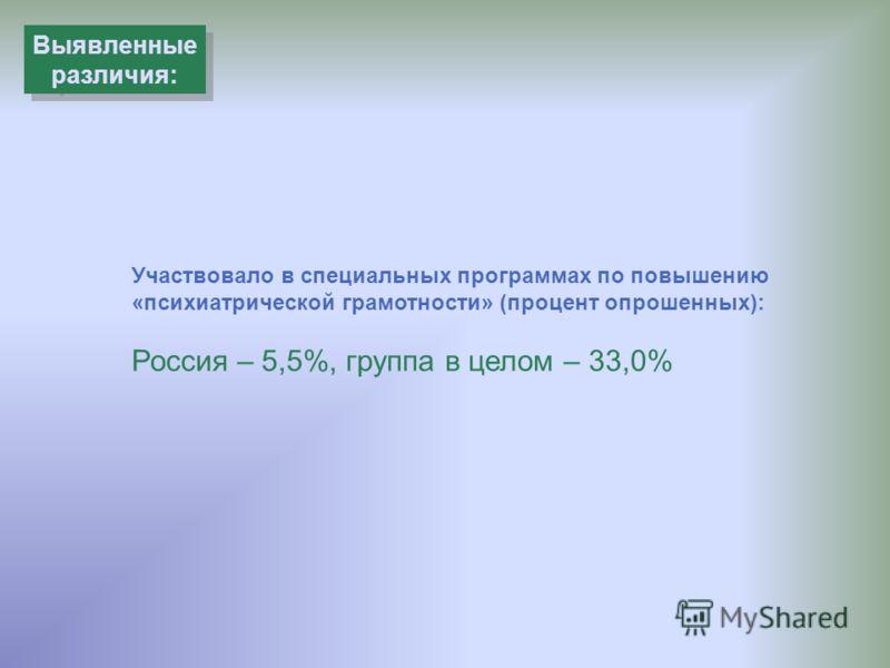 Выявленные различия: Выявленные различия: Участвовало в специальных программах по повышению «психиатрической грамотности» (процент опрошенных): Россия – 5,5%, группа в целом – 33,0%