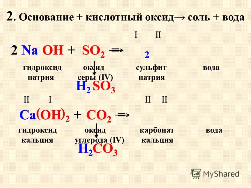 2. Основание + кислотный оксид соль + вода Na OH +SO 2 HSO 3 2 III 2 +2 гидроксид оксид сульфит вода натрия серы (IV) натрия = CaOH ++Ca III () 2 СO2СO2 СO2СO2 НСO3СO3 2 гидроксид оксид карбонат вода кальция углерода (IV) кальция =
