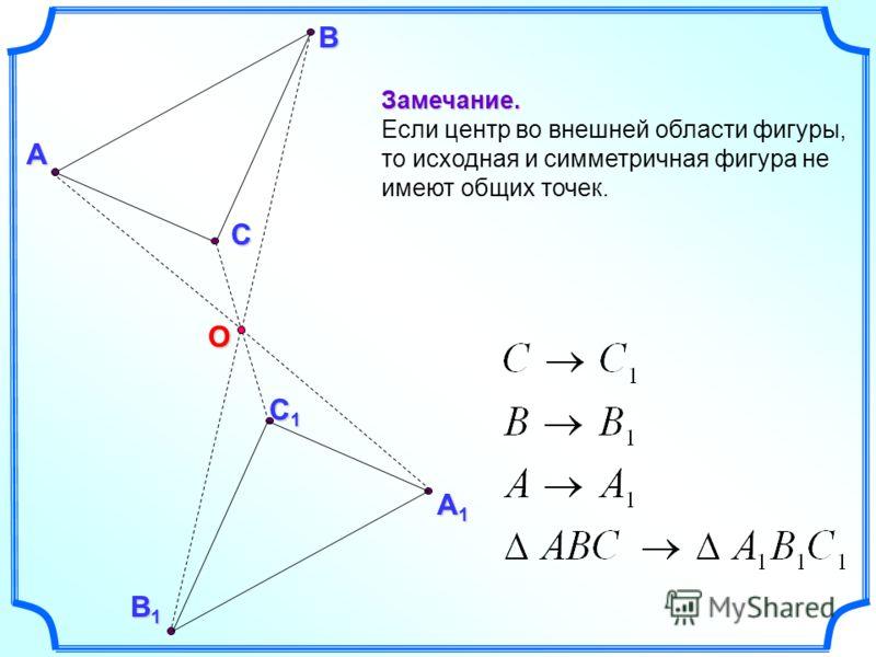О А В В1В1В1В1 С С1С1С1С1 А1А1А1А1 Замечание. Если центр во внешней области фигуры, то исходная и симметричная фигура не имеют общих точек.