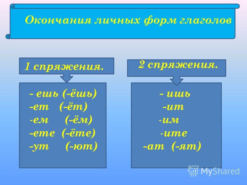 Окончания личных форм глаголов - ешь (-ёшь) -ет (-ёт) - ем (-ём) -ете (-ёте) -ут (-ют) 1 спряжения. - ишь -ит - им - ите -ат (-ят) 2 спряжения.