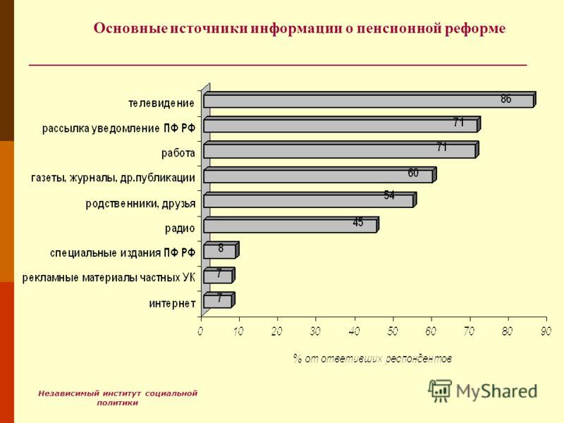 Независимый институт социальной политики Основные источники информации о пенсионной реформе