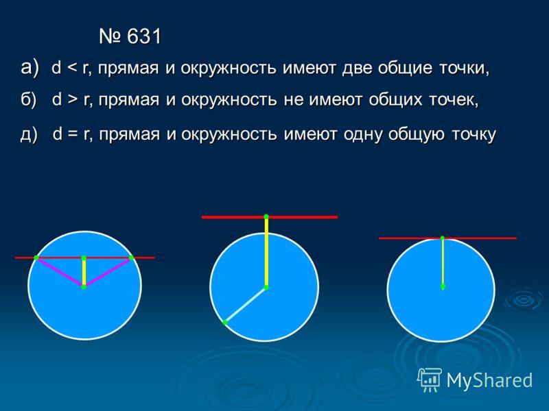 631 631 а) d < r, прямая и окружность имеют две общие точки, б) d > r, прямая и окружность не имеют общих точек, д) d = r, прямая и окружность имеют одну общую точку
