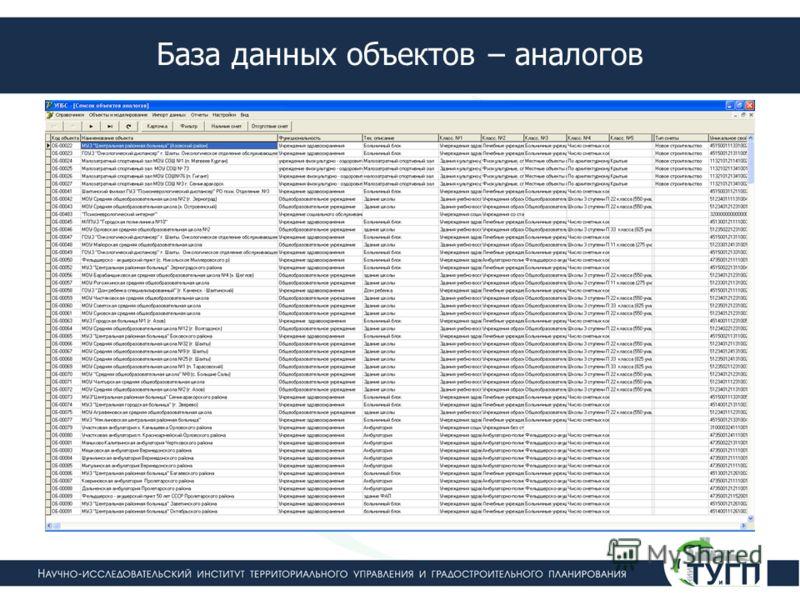 База данных объектов – аналогов