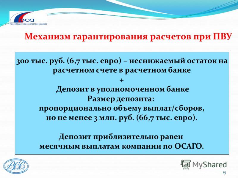 15 Механизм гарантирования расчетов при ПВУ 300 тыс. руб. (6,7 тыс. евро) – неснижаемый остаток на расчетном счете в расчетном банке + Депозит в уполномоченном банке Размер депозита: пропорционально объему выплат/сборов, но не менее 3 млн. руб. (66,7