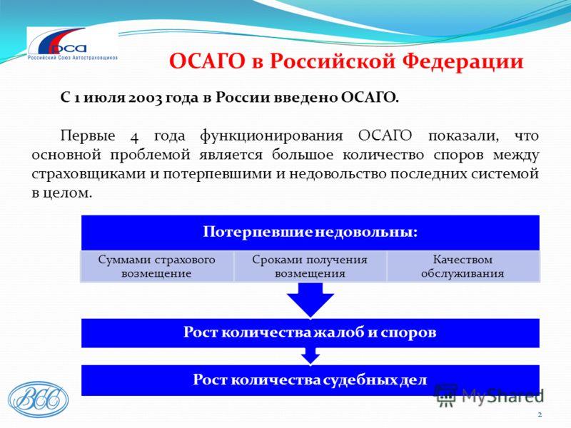 2 ОСАГО в Российской Федерации С 1 июля 2003 года в России введено ОСАГО. Первые 4 года функционирования ОСАГО показали, что основной проблемой является большое количество споров между страховщиками и потерпевшими и недовольство последних системой в