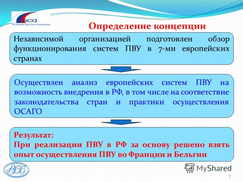 7 Определение концепции Независимой организацией подготовлен обзор функционирования систем ПВУ в 7-ми европейских странах Осуществлен анализ европейских систем ПВУ на возможность внедрения в РФ, в том числе на соответствие законодательства стран и пр