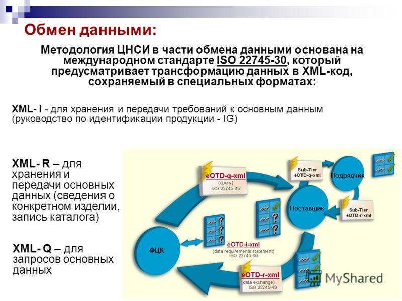Методология ЦНСИ в части обмена данными основана на международном стандарте ISO 22745-30, который предусматривает трансформацию данных в XML-код, сохраняемый в специальных форматах: XML R – для хранения и передачи основных данных (сведения о конкретн