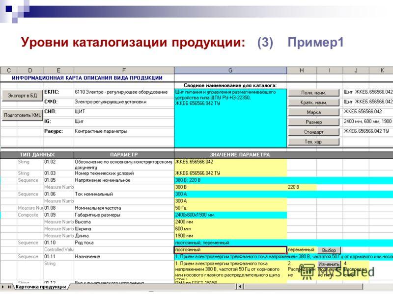 Уровни каталогизации продукции: (3) Пример1