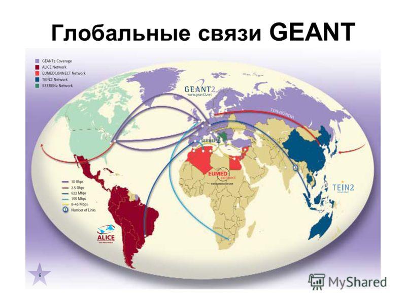 Глобальные связи GEANT