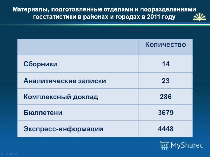 Материалы, подготовленные отделами и подразделениями госстатистики в районах и городах в 2011 году