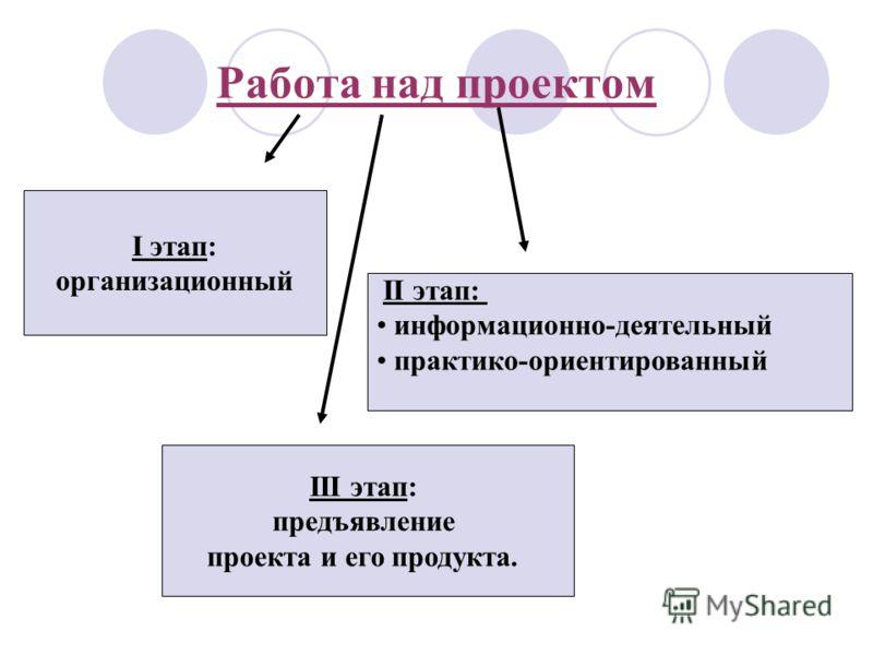 Работа над проектом I этап: организационный II этап: информационно-деятельный практико-ориентированный III этап: предъявление проекта и его продукта.