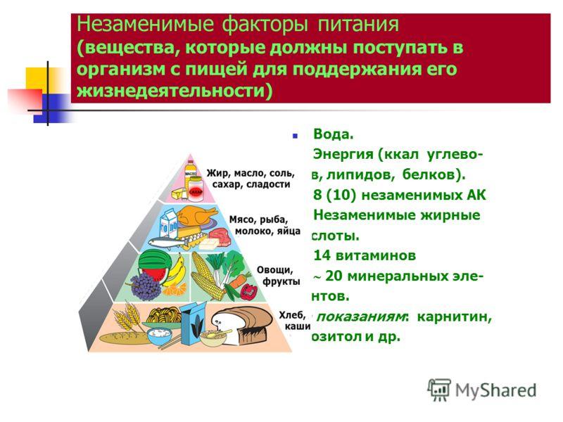 Незаменимые факторы питания (вещества, которые должны поступать в организм с пищей для поддержания его жизнедеятельности) Вода. Энергия (ккал углево- дов, липидов, белков). 8 (10) незаменимых АК Незаменимые жирные кислоты. 14 витаминов 20 минеральных