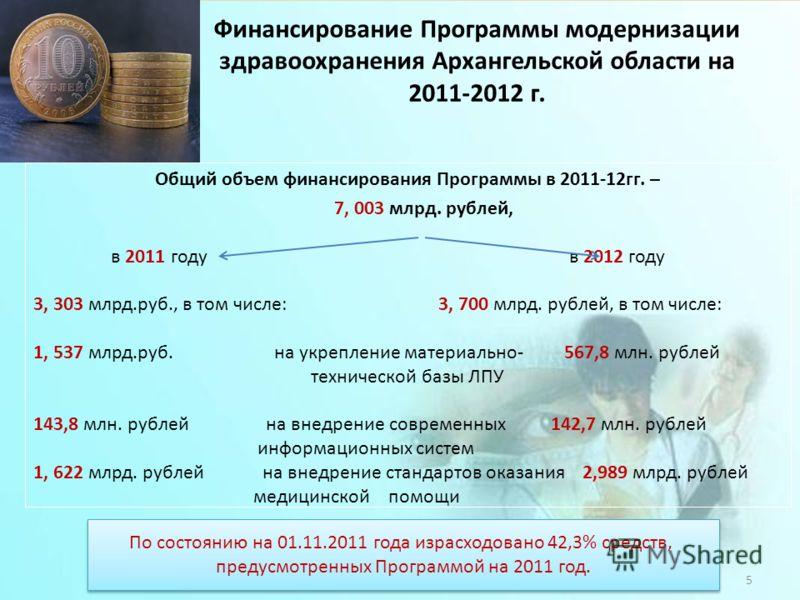 По состоянию на 01.11.2011 года израсходовано 42,3% средств, предусмотренных Программой на 2011 год. По состоянию на 01.11.2011 года израсходовано 42,3% средств, предусмотренных Программой на 2011 год. Финансирование Программы модернизации здравоохра