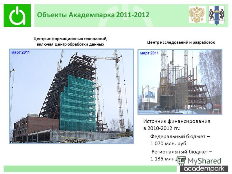март 2011 Центр информационных технологий, включая Центр обработки данных Центр исследований и разработок Источник финансирования в 2010-2012 гг.: Федеральный бюджет – 1 070 млн. руб. Региональный бюджет – 1 135 млн. руб.