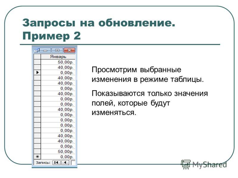 Запросы на обновление. Пример 2 Просмотрим выбранные изменения в режиме таблицы. Показываются только значения полей, которые будут изменяться.