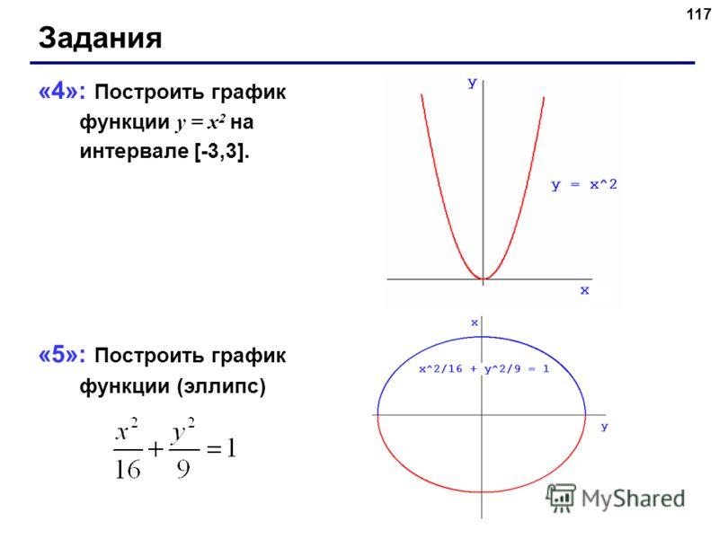 117 Задания «4»: Построить график функции y = x 2 на интервале [-3,3]. «5»: Построить график функции (эллипс)