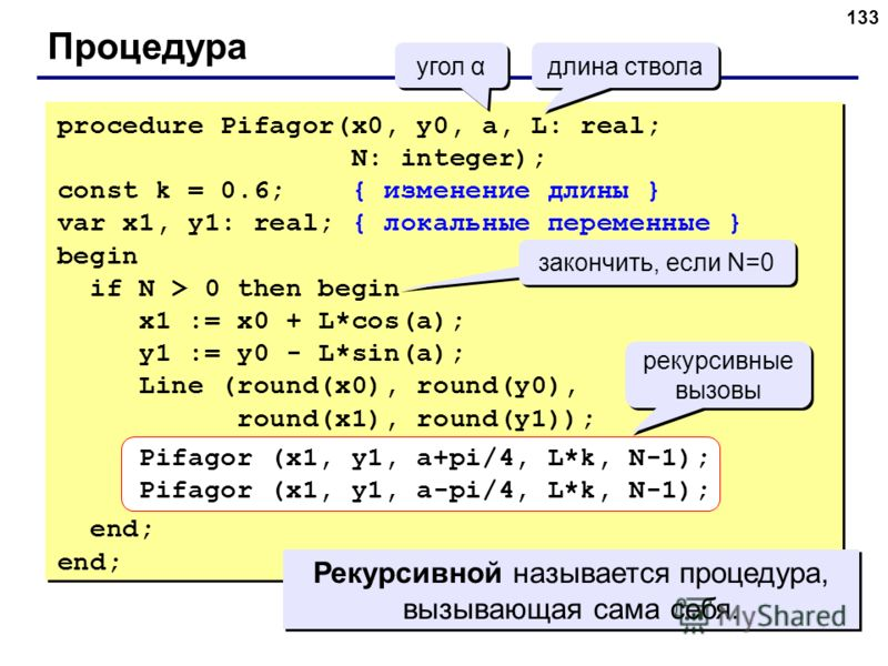 133 Процедура угол α длина ствола procedure Pifagor(x0, y0, a, L: real; N: integer); const k = 0.6; { изменение длины } var x1, y1: real; { локальные переменные } begin if N > 0 then begin x1 := x0 + L*cos(a); y1 := y0 - L*sin(a); Line (round(x0), ro